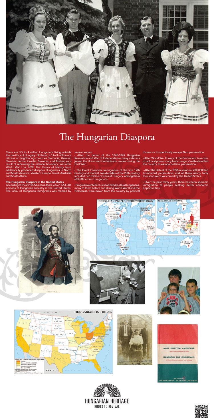 The Hungarian Diaspora