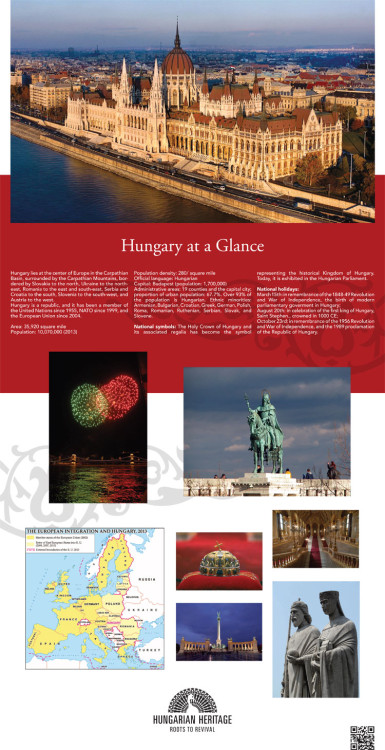 Hungary at a Glance