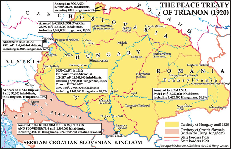 The peace treaty of Trianon